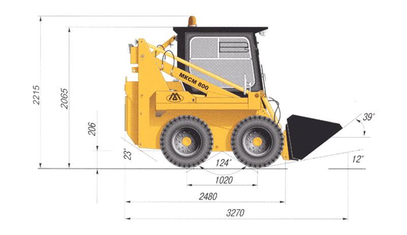размеры МКСМ-800